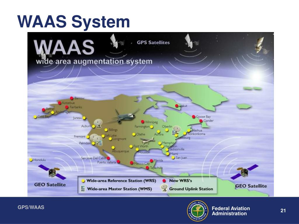 WAAS System