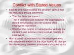 conflict with stated values20