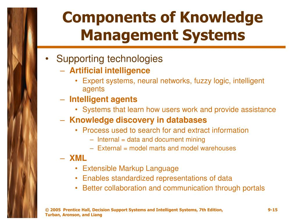 Components of Knowledge Management Systems