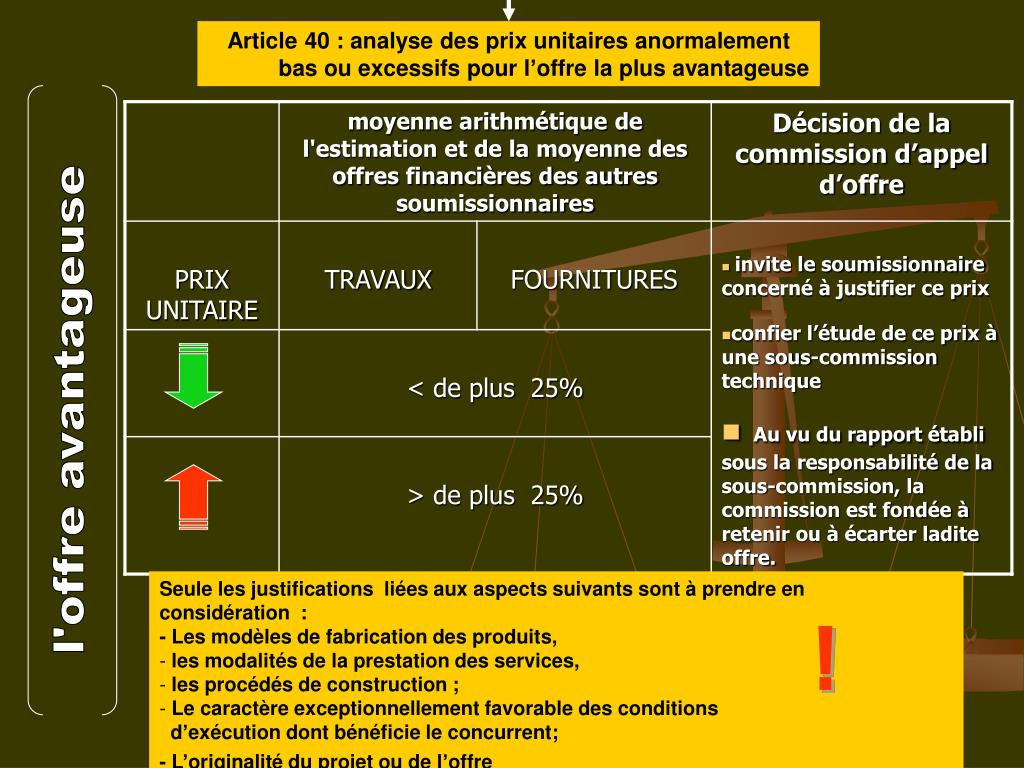 Article 40 : analyse des prix unitaires anormalement