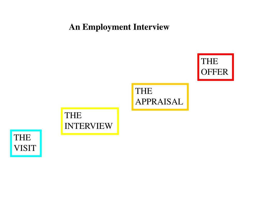 An Employment Interview