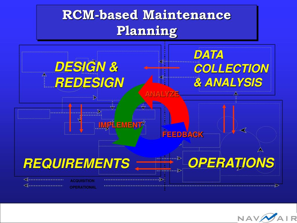RCM-based Maintenance Planning