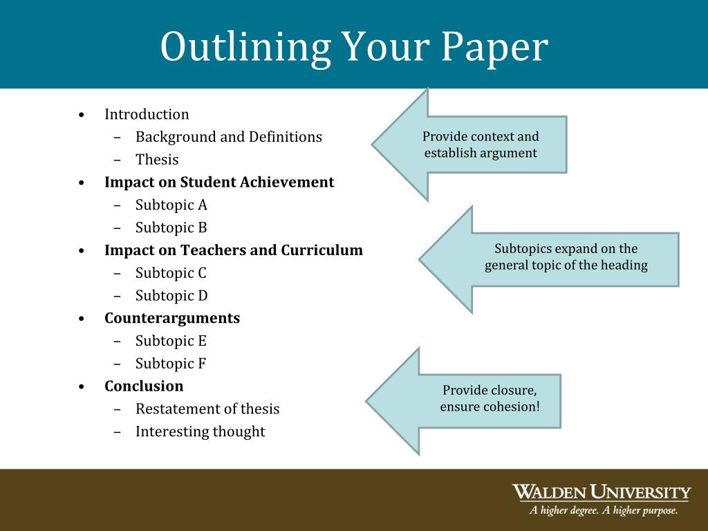 Outlining Your Paper