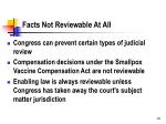 facts not reviewable at all