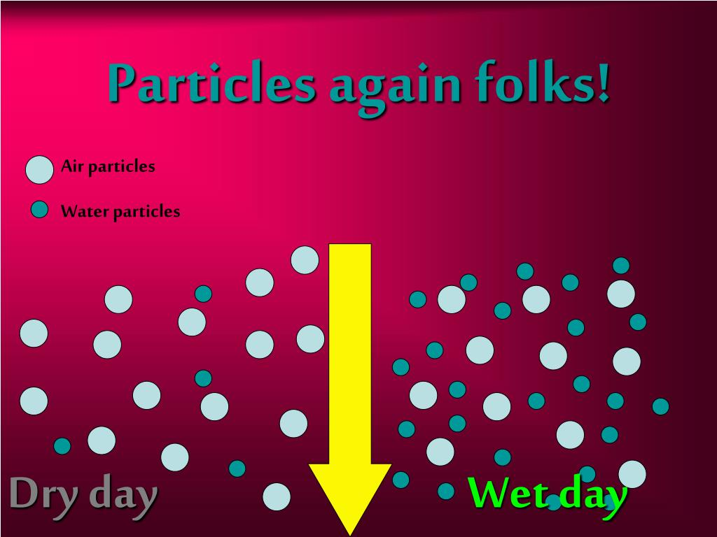 Particles again folks!