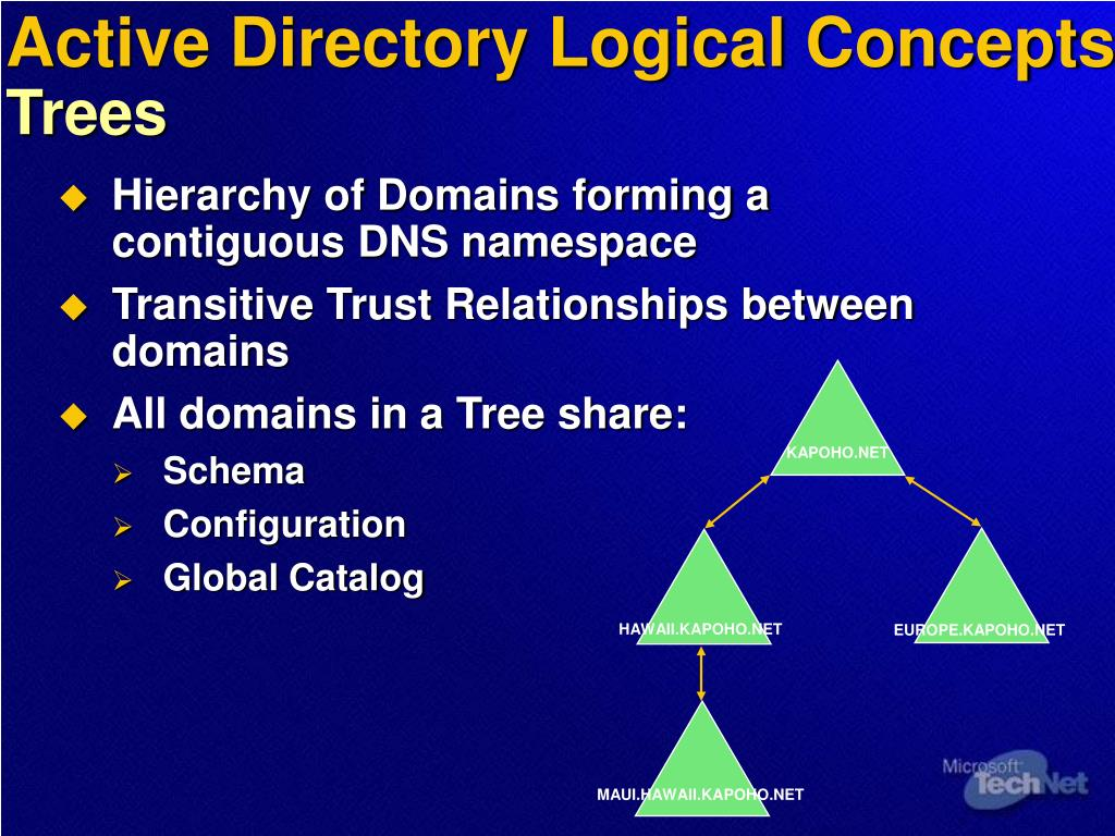Active Directory Logical Concepts