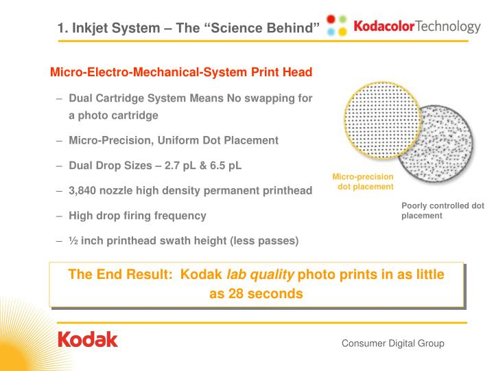 1 inkjet system the science behind
