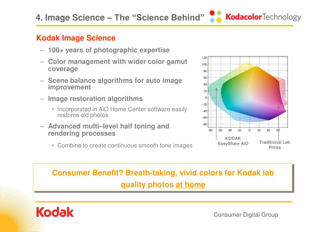 Consumer Benefit? Breath-taking, vivid colors for Kodak lab quality photos