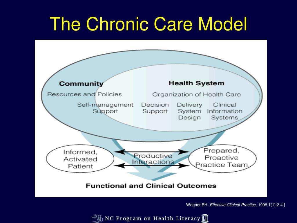 The Chronic Care Model