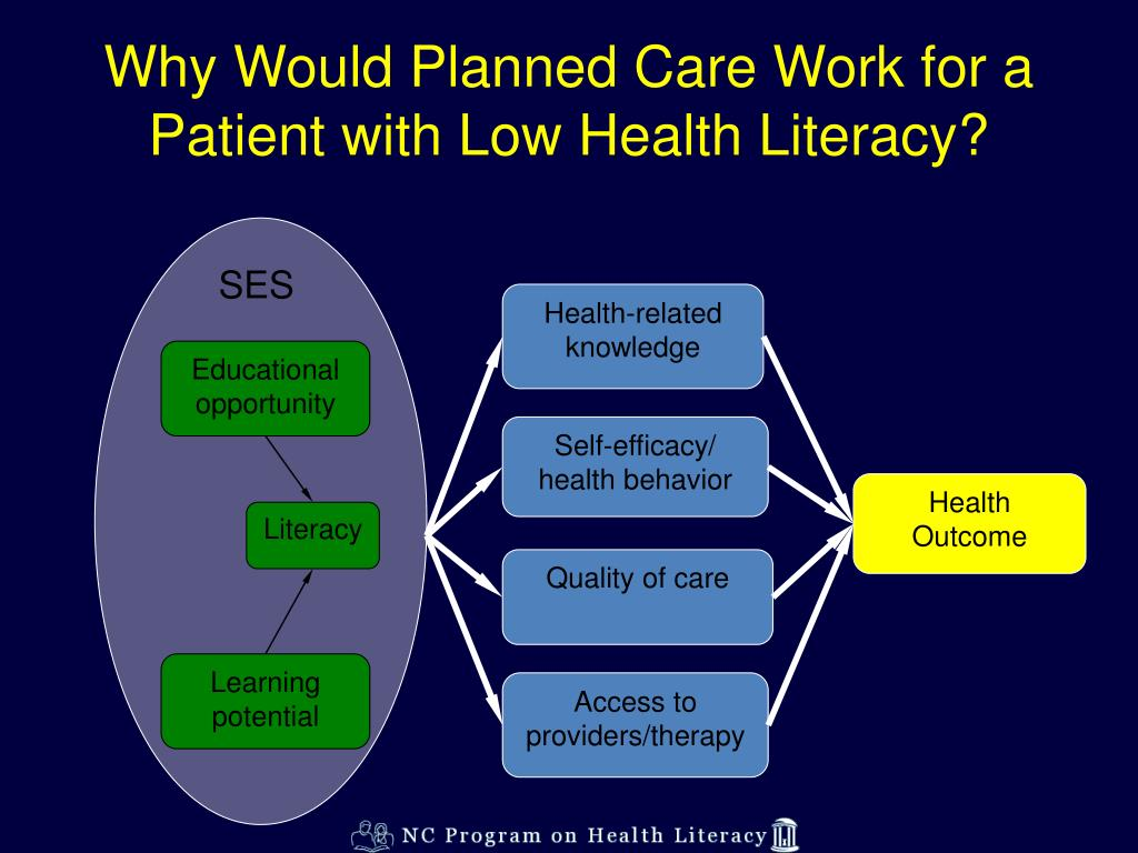Why Would Planned Care Work for a Patient with Low Health Literacy?