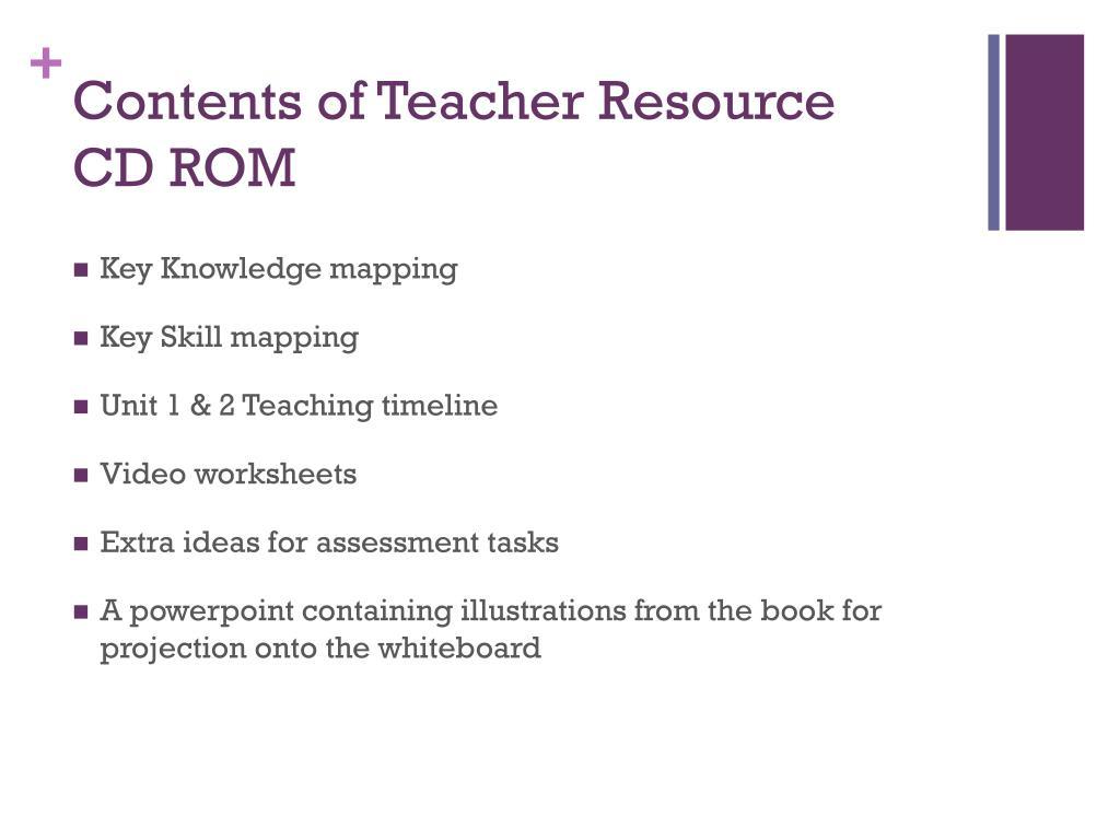 Contents of Teacher Resource