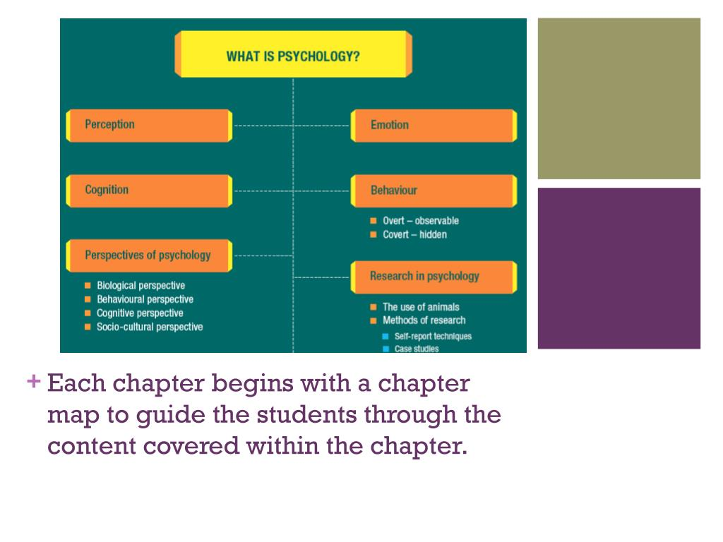 Each chapter begins with a chapter map to guide the students through the content covered within the chapter.