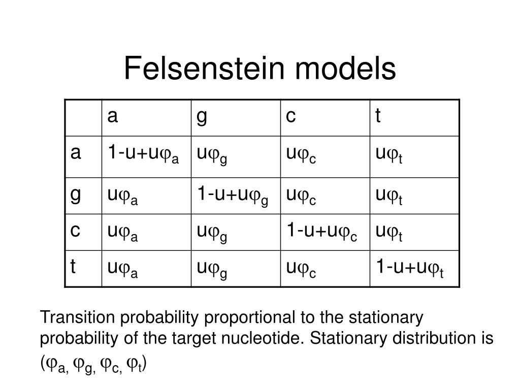 Felsenstein models