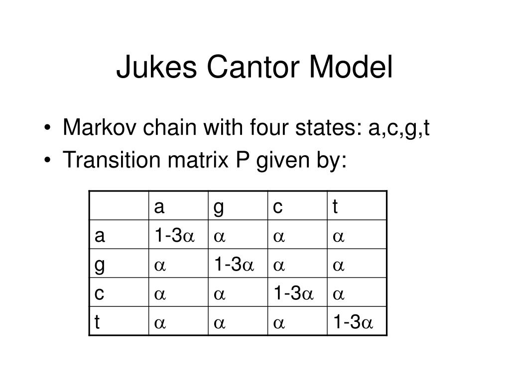 Jukes Cantor Model