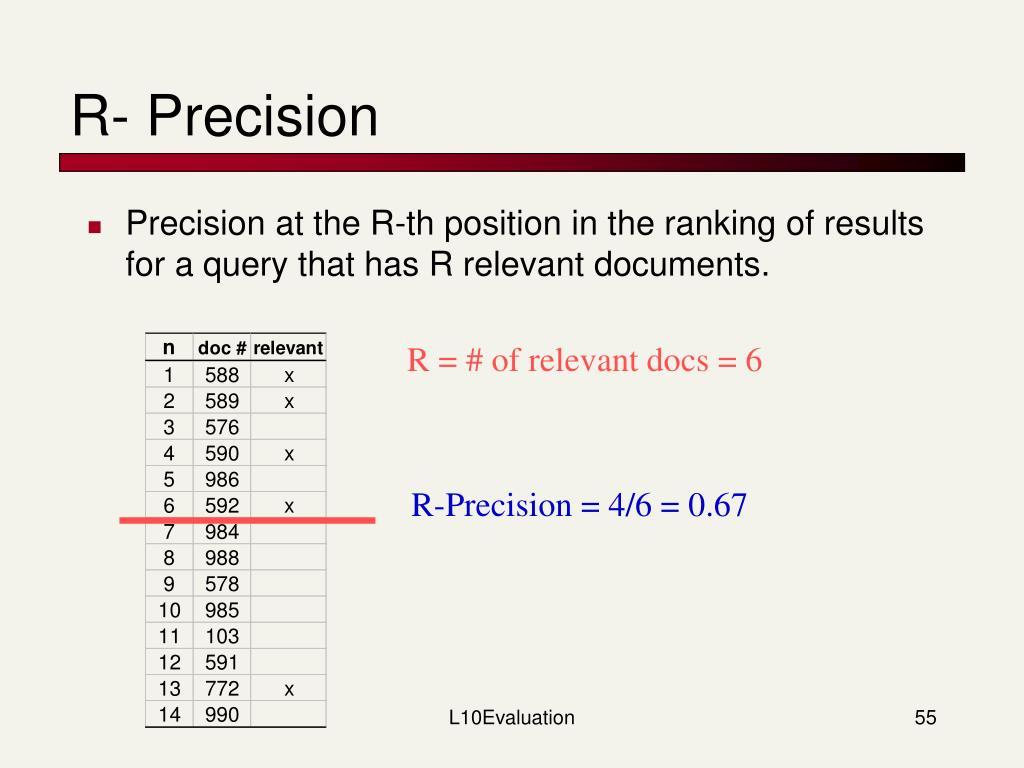 R- Precision