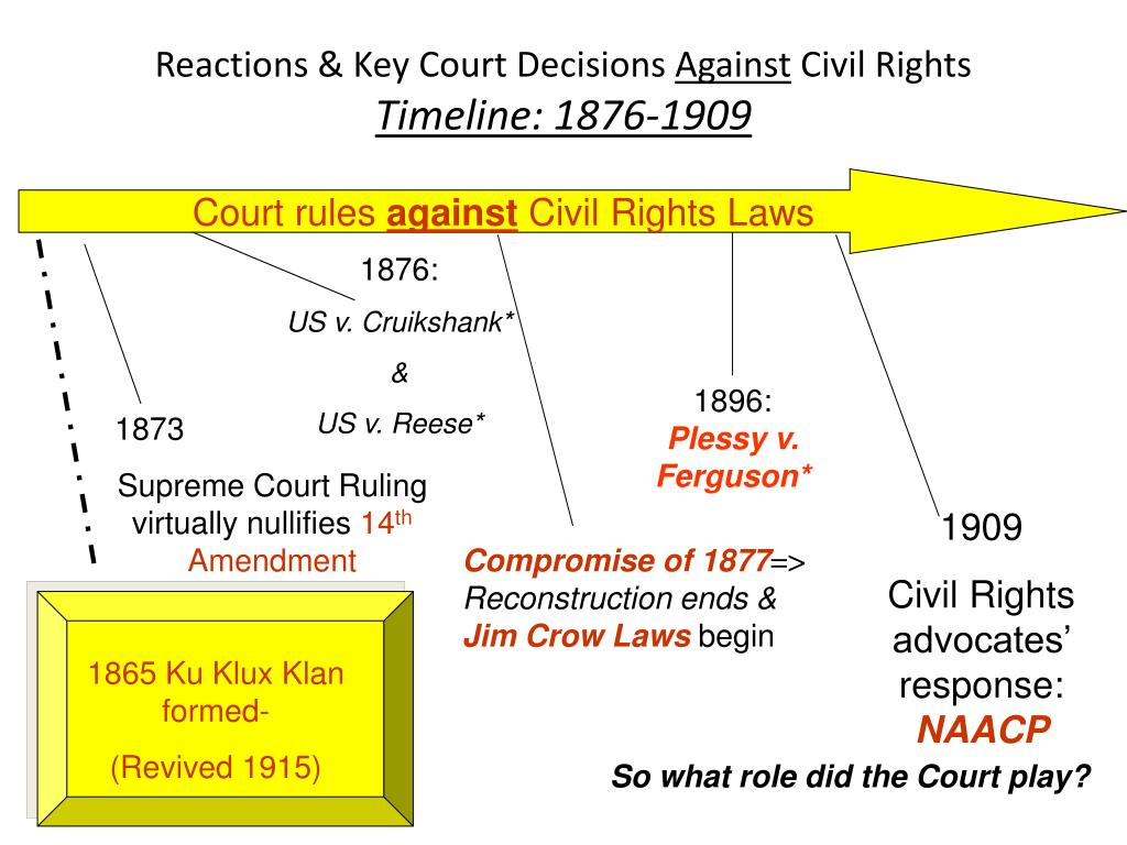 reactions to jim crow The jim crow was a system of laws and customs that enforced racial segregation and discrimination throughout the united states, especially in the south, from.