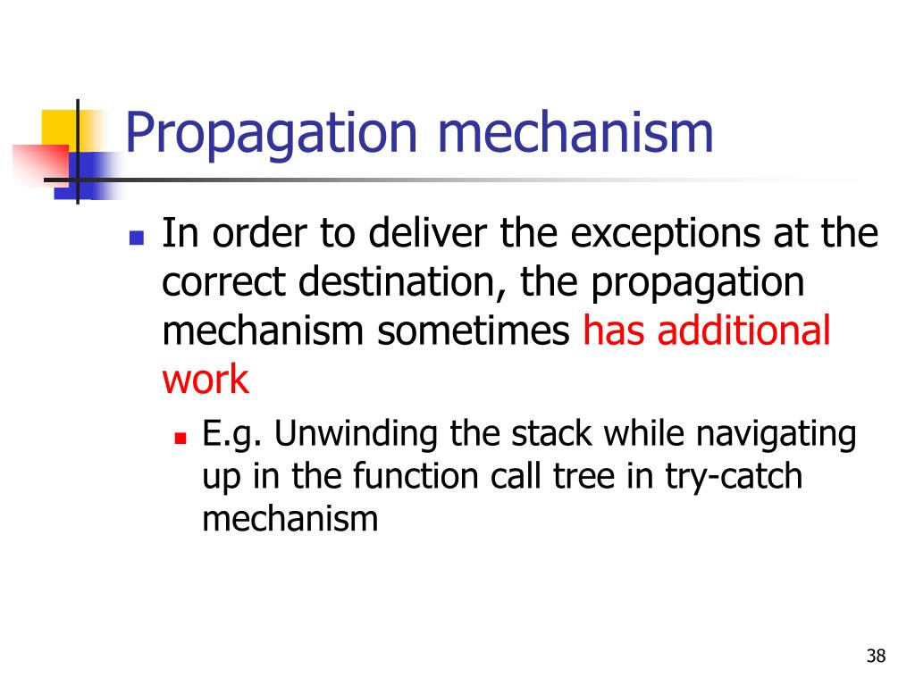 Propagation mechanism