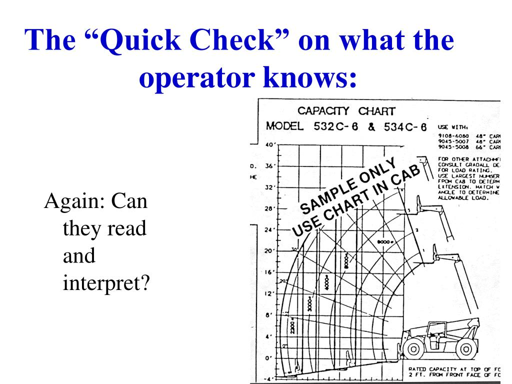 "The ""Quick Check"" on what the operator knows:"