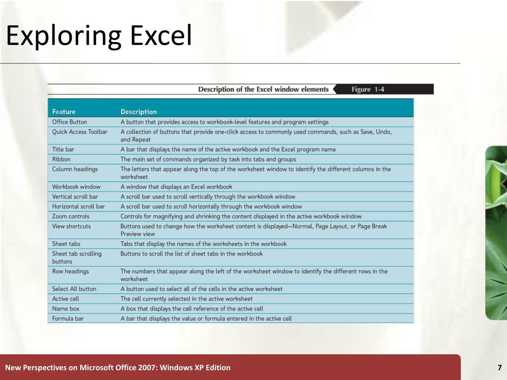 Exploring Excel