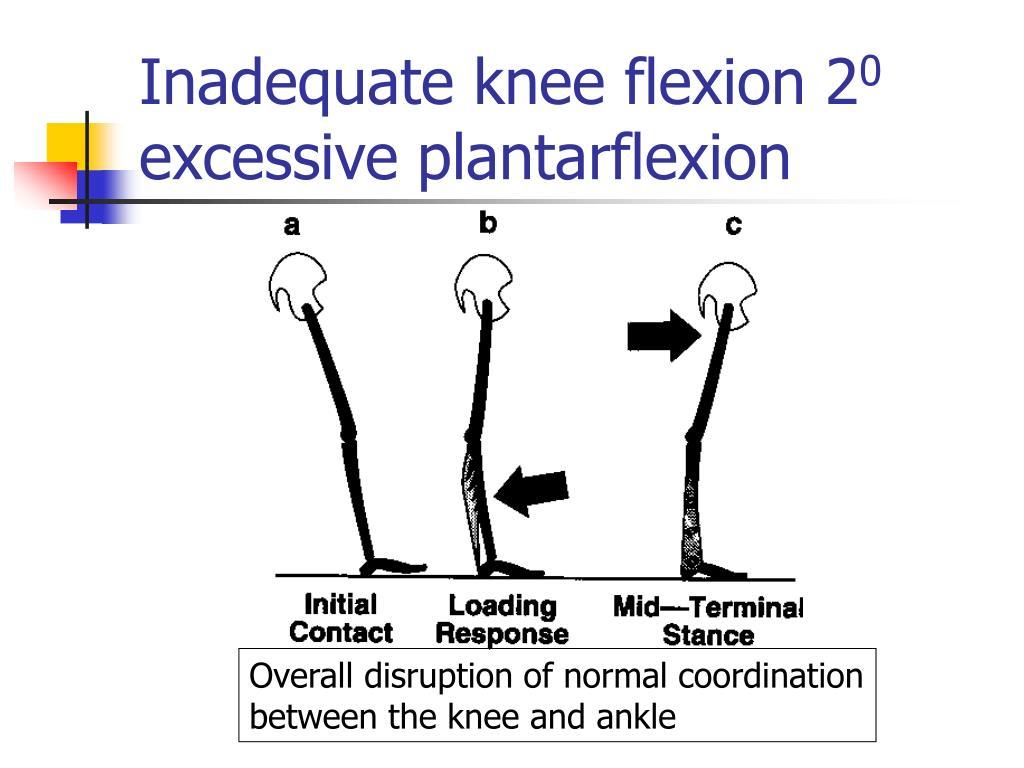 Inadequate knee flexion 2