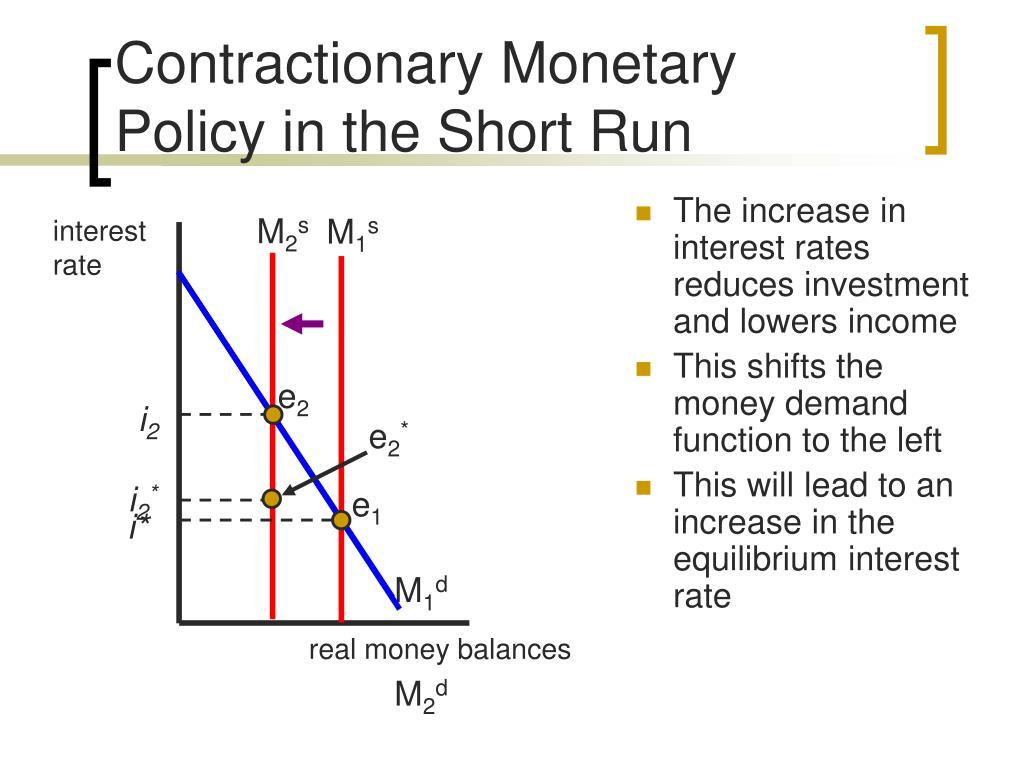 Contractionary Monetary Policy in the Short Run