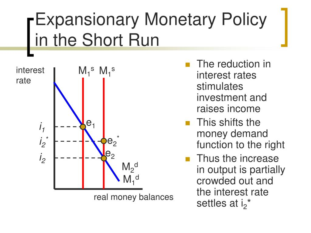 Expansionary Monetary Policy in the Short Run