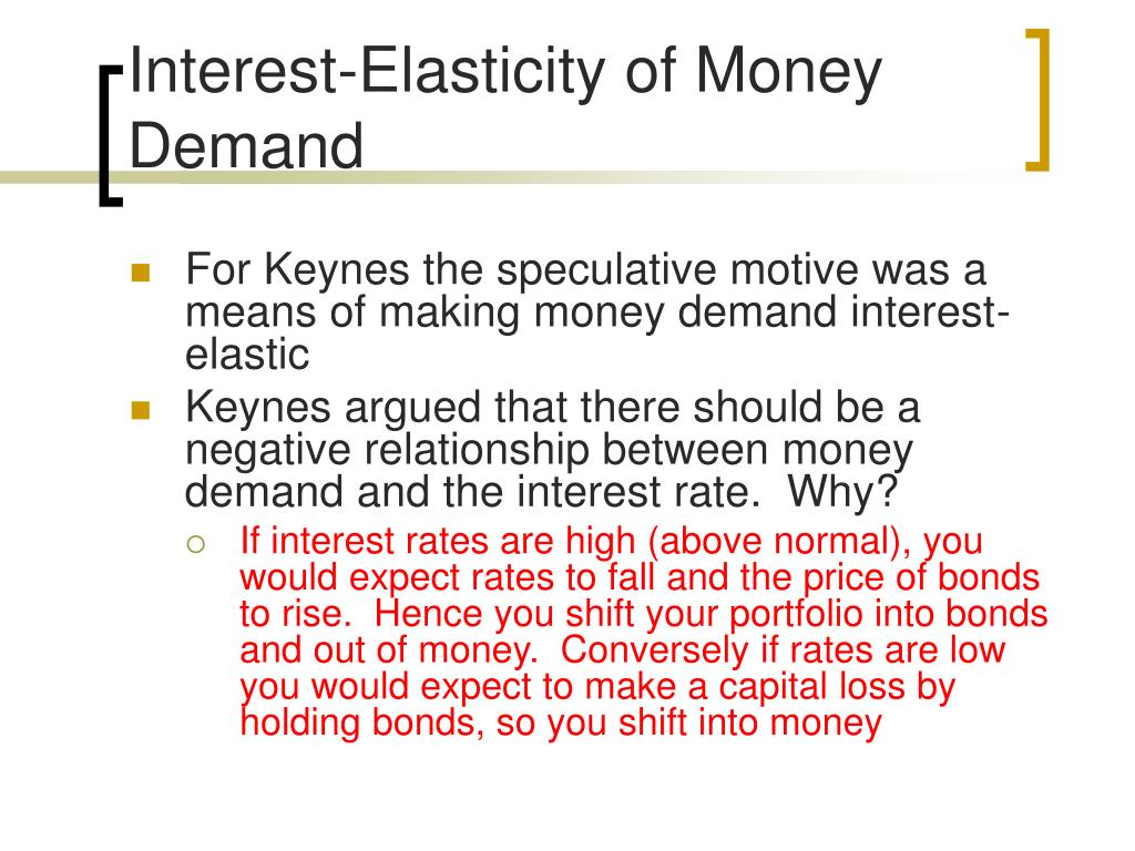 Interest-Elasticity of Money Demand