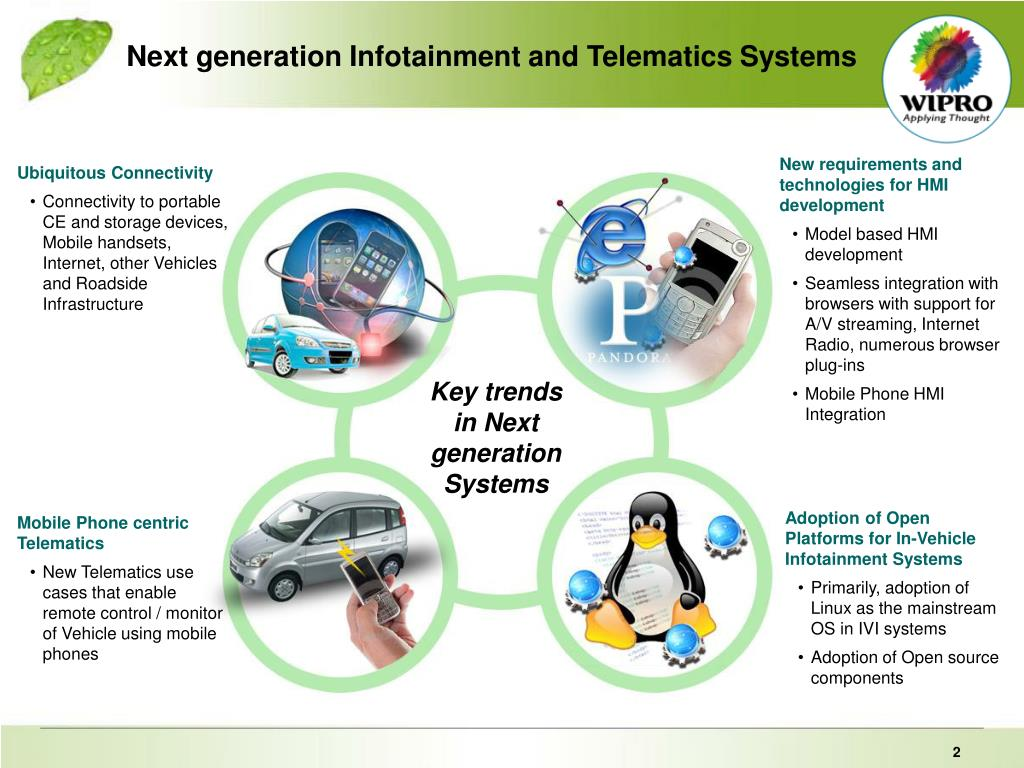Next generation Infotainment and Telematics Systems