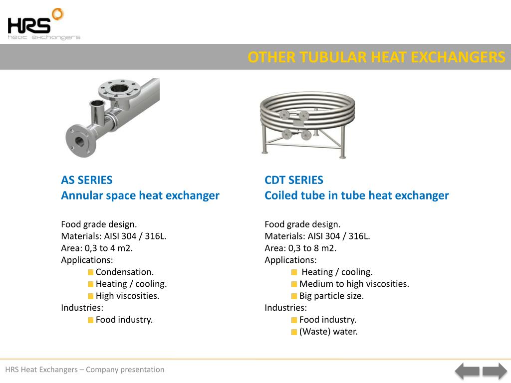 OTHER TUBULAR HEAT EXCHANGERS