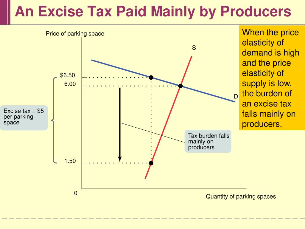 An Excise Tax Paid Mainly by Producers