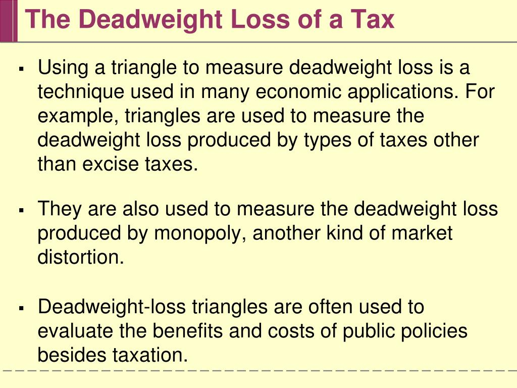 The Deadweight Loss of a Tax