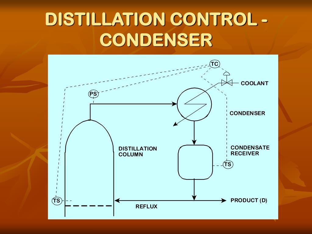 DISTILLATION CONTROL - CONDENSER