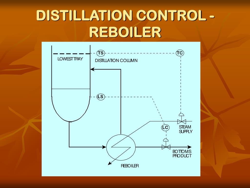 DISTILLATION CONTROL - REBOILER