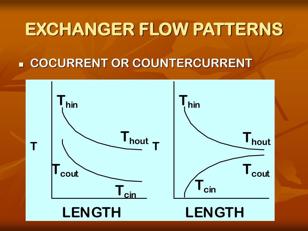 EXCHANGER FLOW PATTERNS