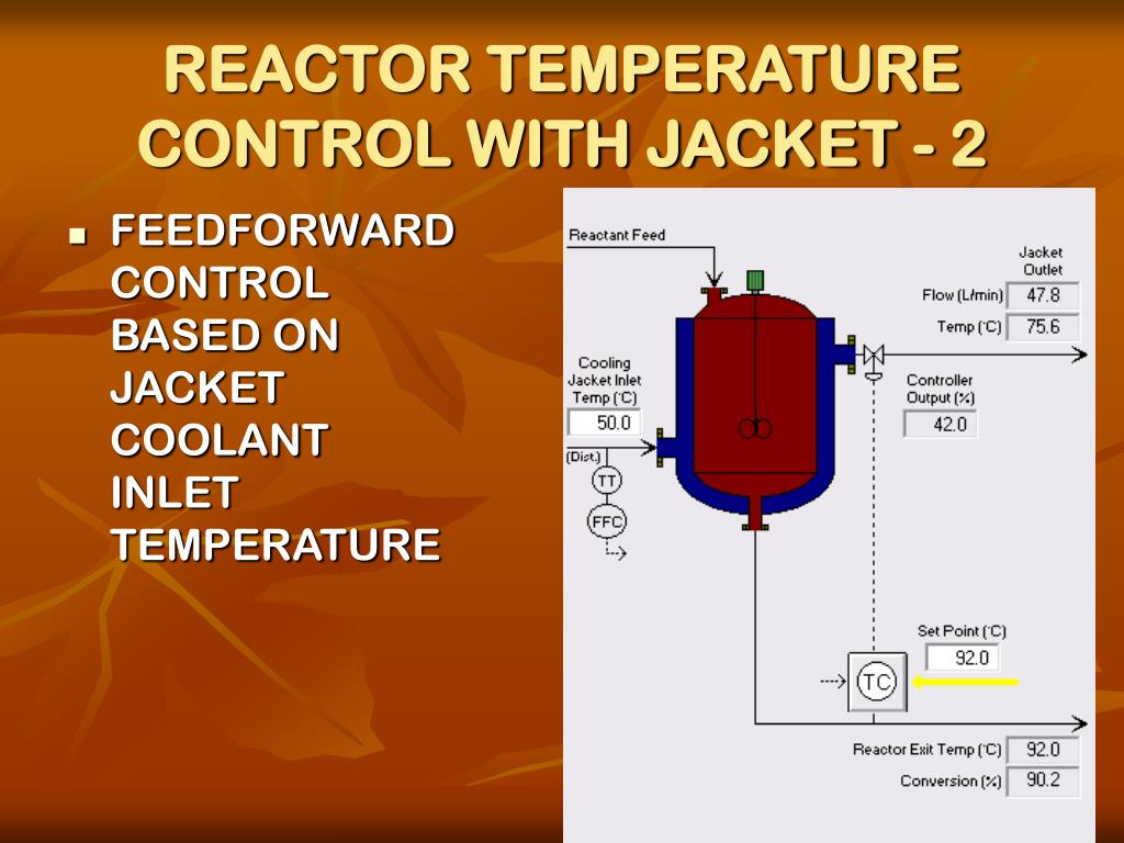 REACTOR TEMPERATURE CONTROL WITH JACKET - 2