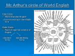 mc arthur s circle of world english