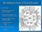 mc arthur s circle of world english15