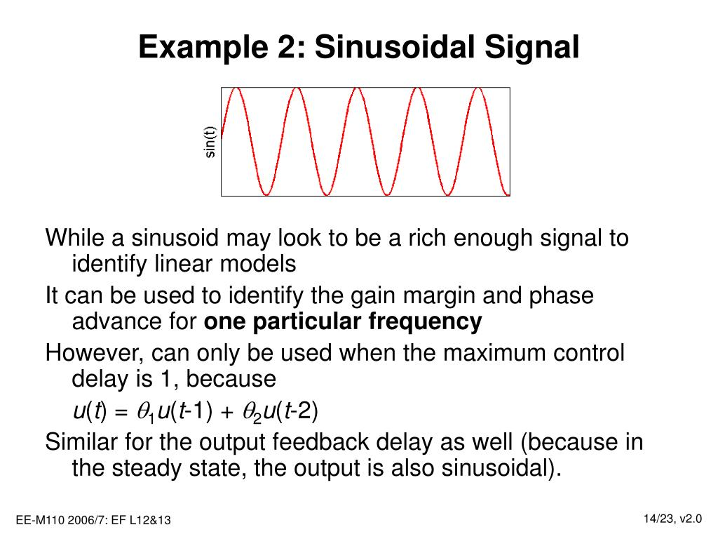 Example 2: Sinusoidal Signal