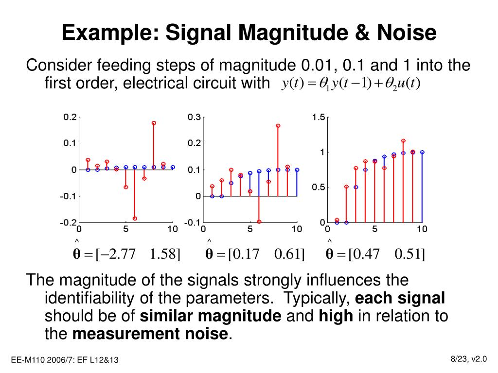Example: Signal Magnitude & Noise
