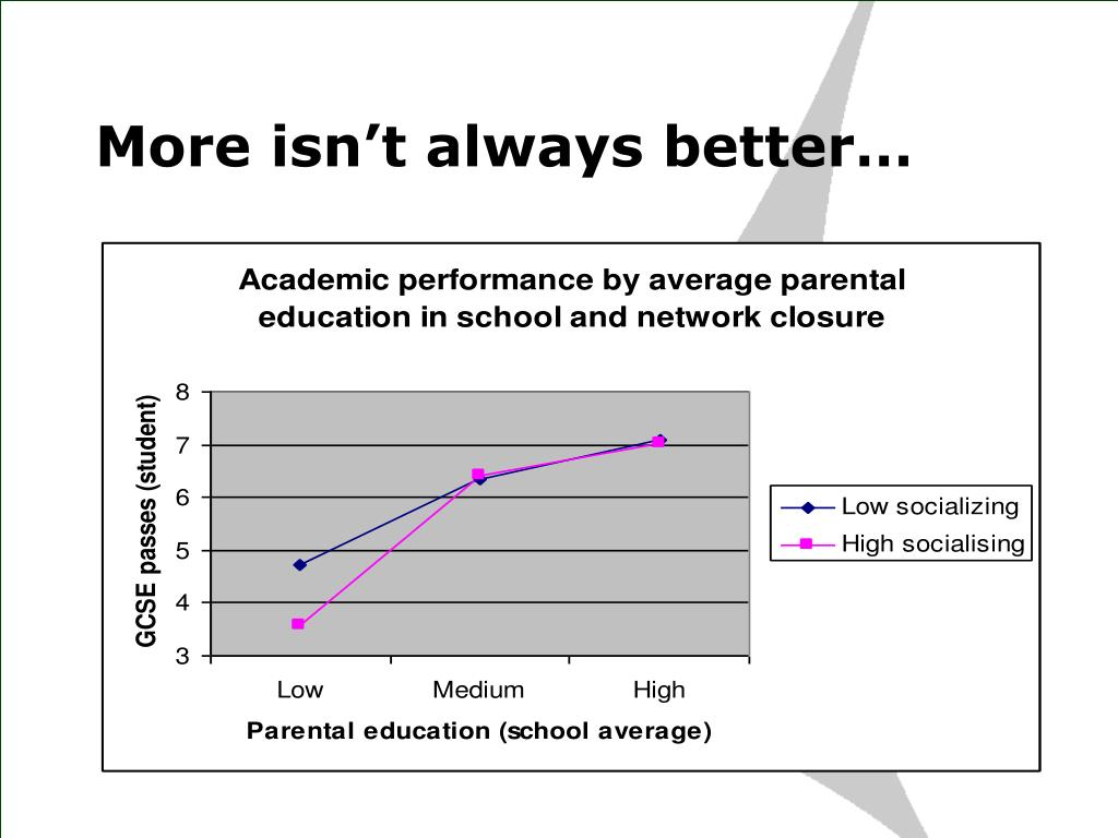 More isn't always better…
