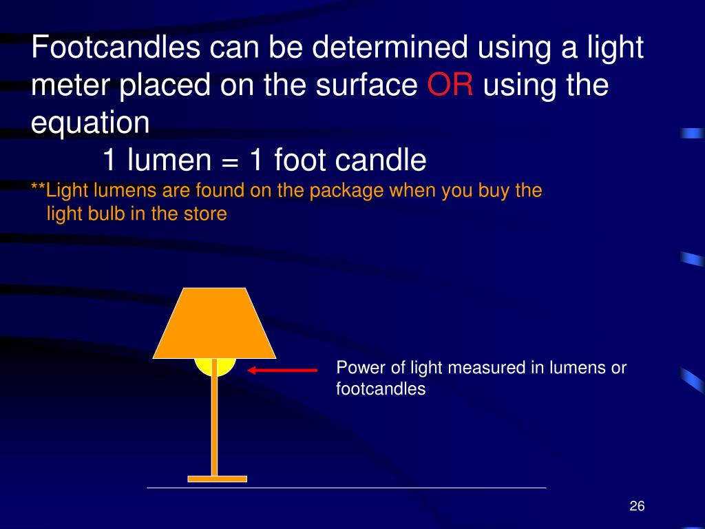 Footcandles can be determined using a light meter placed on the surface