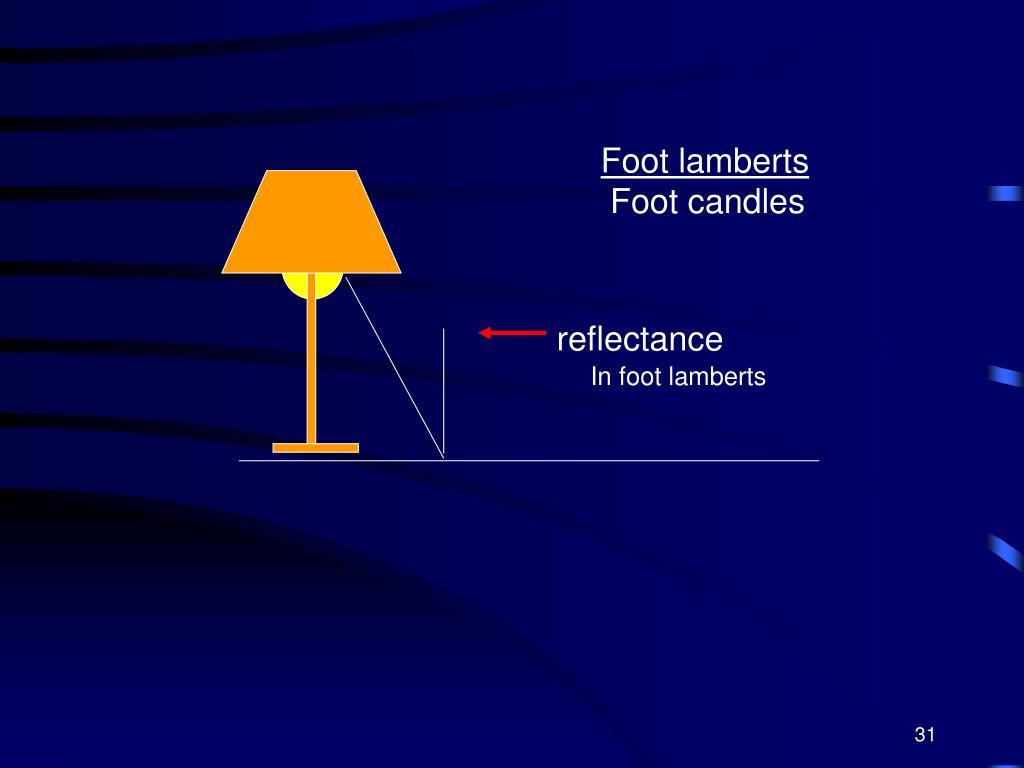Foot lamberts