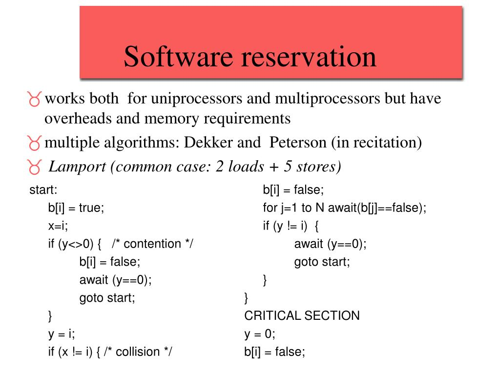 Software reservation