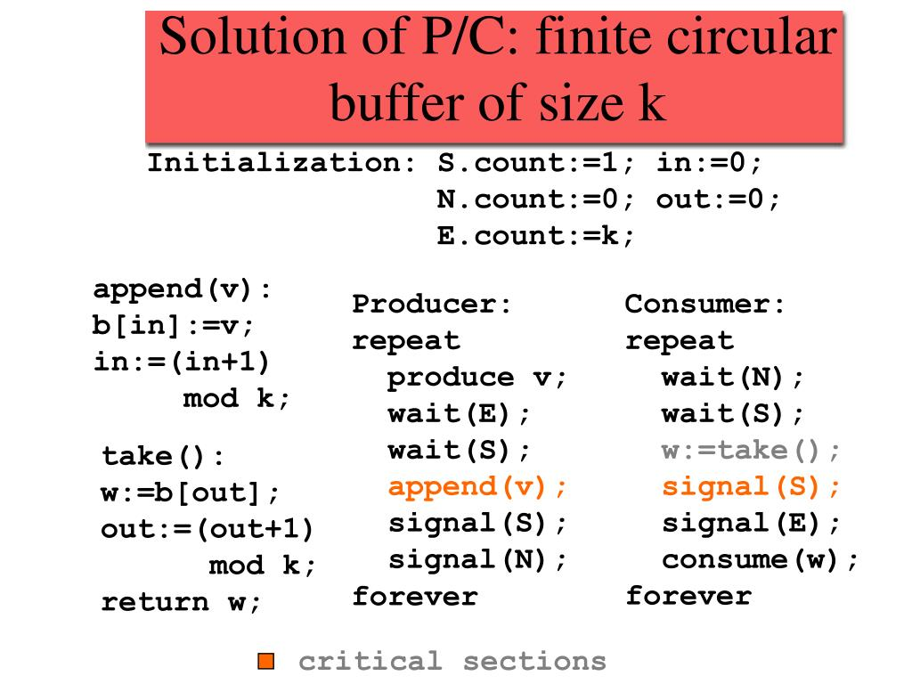 Solution of P/C: finite circular buffer of size k