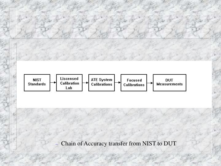 Chain of Accuracy transfer from NIST to DUT