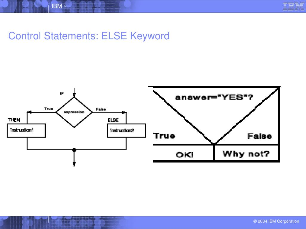 Control Statements: ELSE Keyword