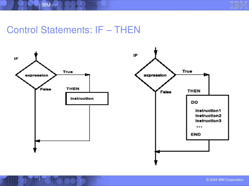 Control Statements: IF – THEN