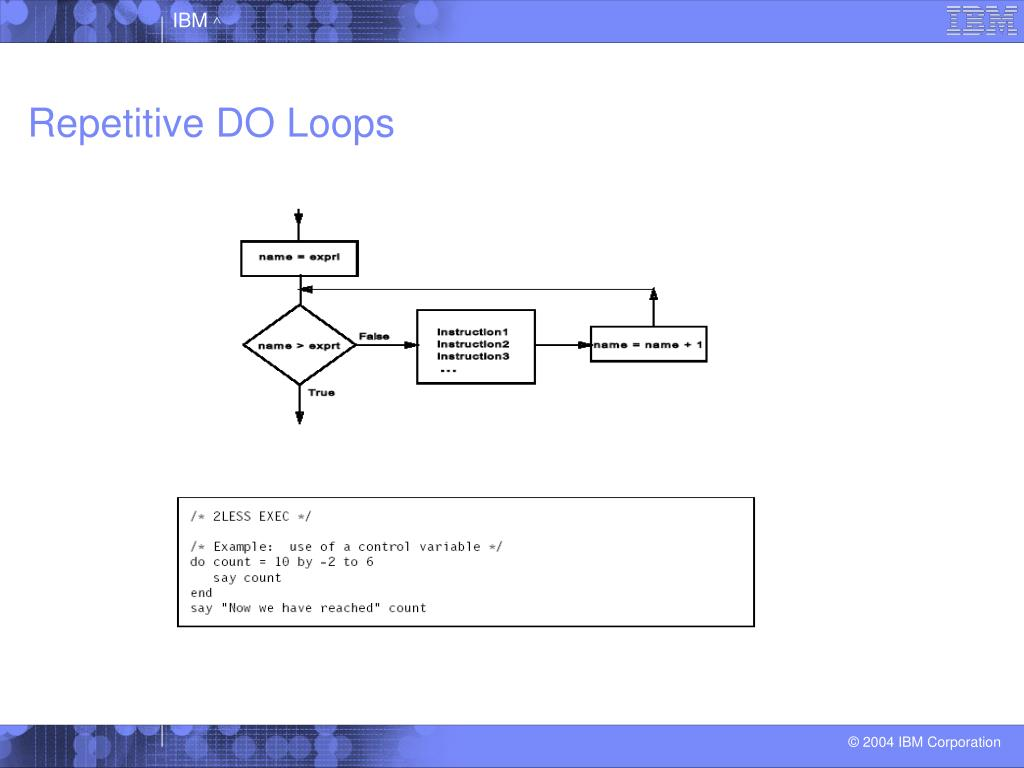 Repetitive DO Loops