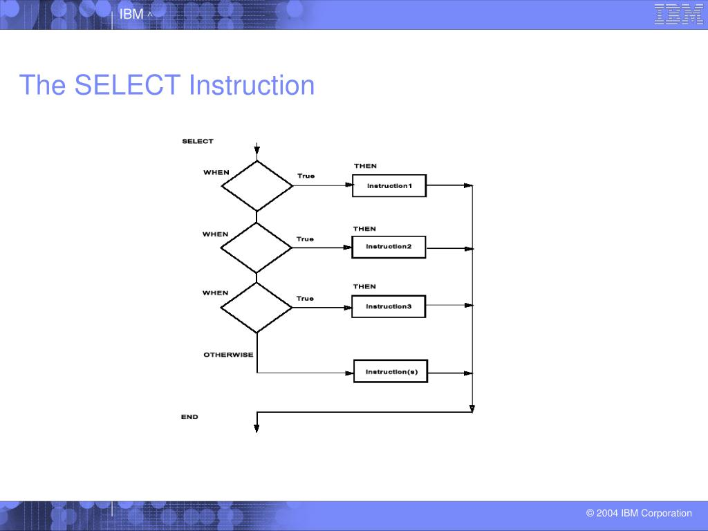 The SELECT Instruction