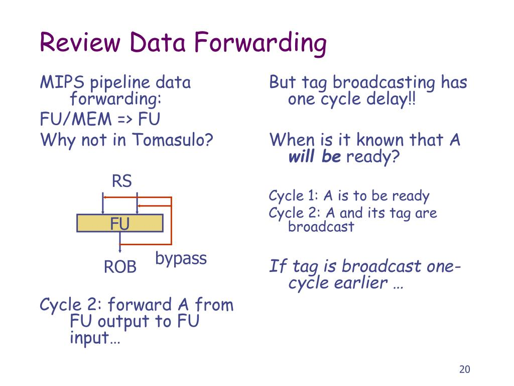 MIPS pipeline data forwarding: